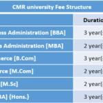 CMR university Fee Structure