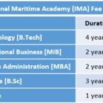 International Maritime Academy (IMA) Fee Structure