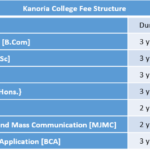 Kanoria College Fee Structure