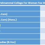 PSGR Krishnammal College For Women Fee Structure