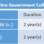 Pt Jawahar Lal Nehru Government College Fee Structure