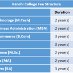 Ranchi College Fee Structure