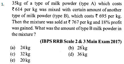 Profit and Loss Questions for IBPS RRB 1