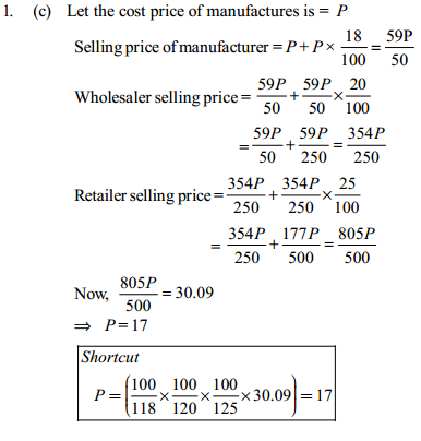 Profit and Loss Questions for IBPS RRB 7
