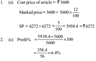 Profit and Loss Questions for SBI Clerks 10