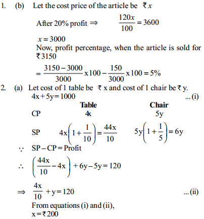 Profit and Loss Questions for SBI Clerks 2