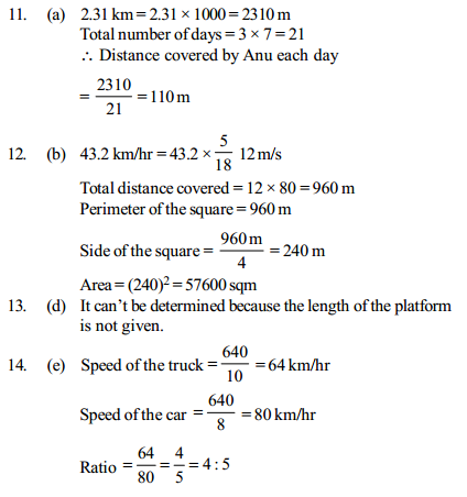 Time, Speed and Distance Questions for IBPS Clerk 21