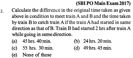 Time, Speed and Distance Questions for SBI PO 4