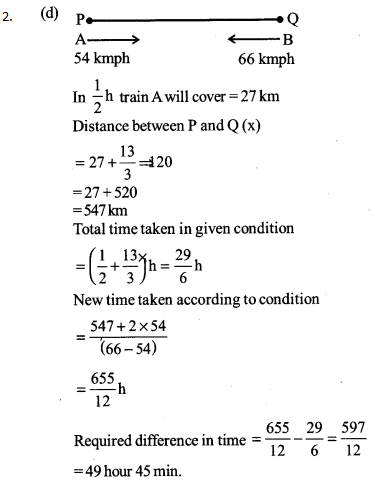 Time, Speed and Distance Questions for SBI PO 6
